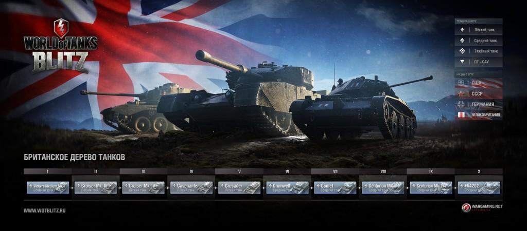 World of Tanks Blitz  британское дерево танков