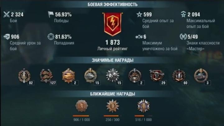 Личный рейтинг в World of Tanks Blitz